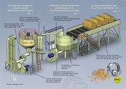 Технологическая линия производства пеллет из агробиосырья